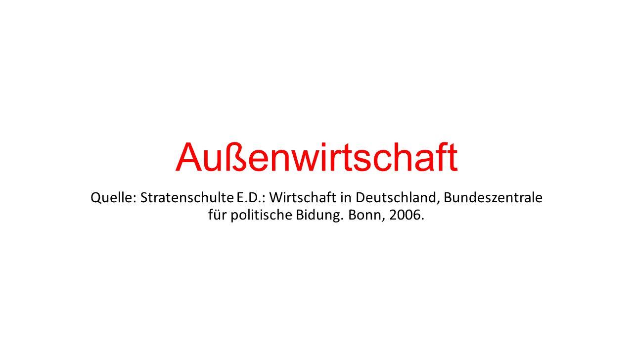 Außenwirtschaft Quelle: Stratenschulte E.D.: Wirtschaft in Deutschland, Bundeszentrale für politische Bidung. Bonn, 2006.
