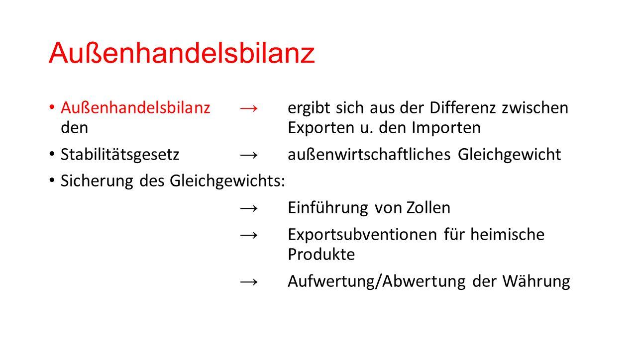 Außenhandelsbilanz Außenhandelsbilanz → ergibt sich aus der Differenz zwischen den Exporten u. den Importen Stabilitätsgesetz → außenwirtschaftliches