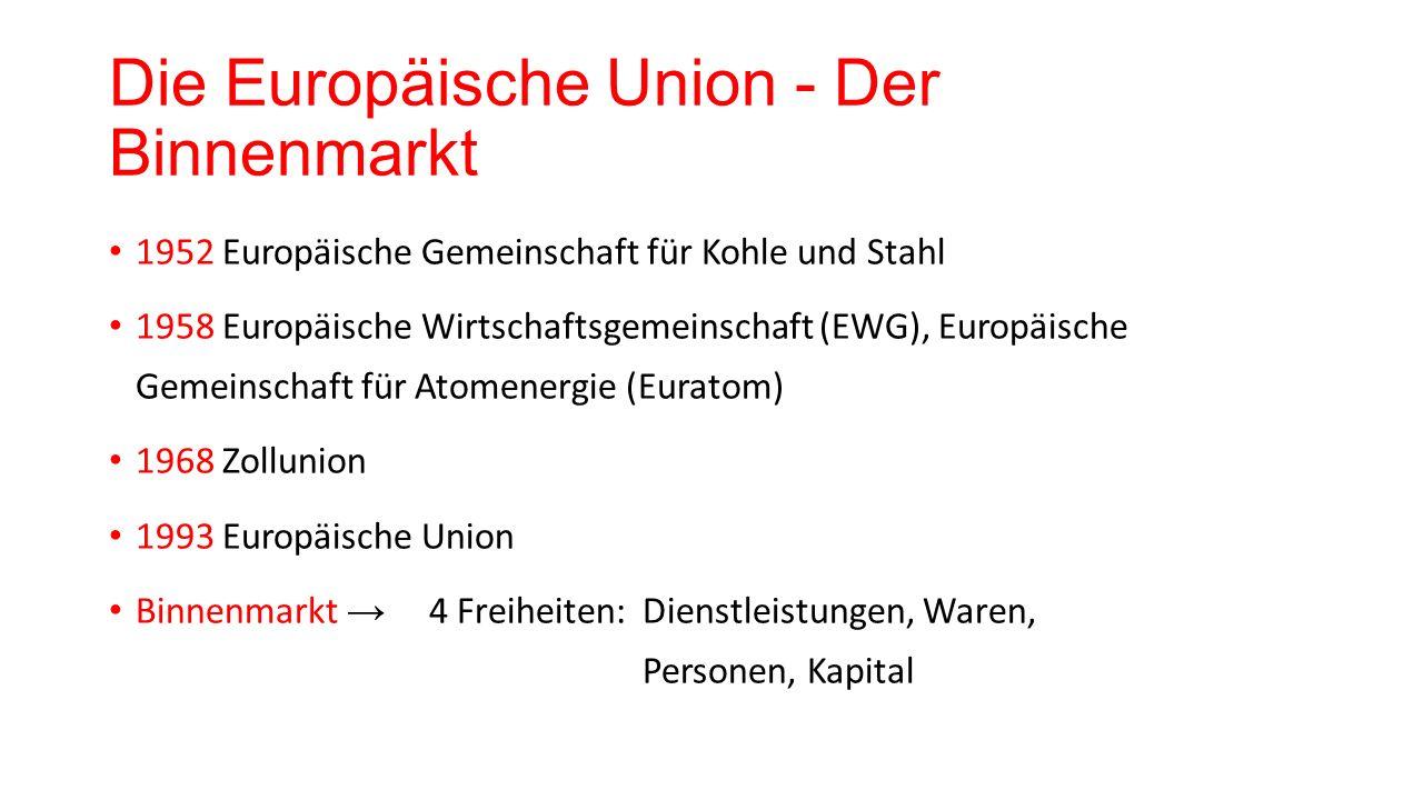 Die Europäische Union - Der Binnenmarkt 1952 Europäische Gemeinschaft für Kohle und Stahl 1958 Europäische Wirtschaftsgemeinschaft (EWG), Europäische Gemeinschaft für Atomenergie (Euratom) 1968 Zollunion 1993 Europäische Union Binnenmarkt → 4 Freiheiten: Dienstleistungen, Waren, Personen, Kapital