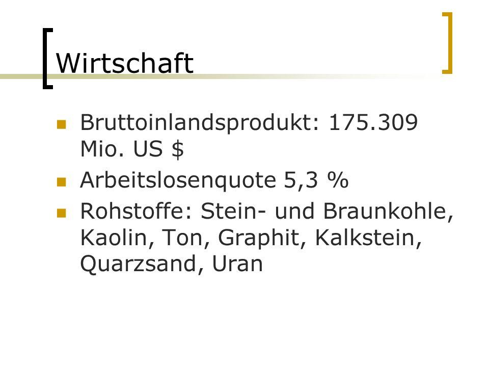 Wirtschaft Bruttoinlandsprodukt: 175.309 Mio.