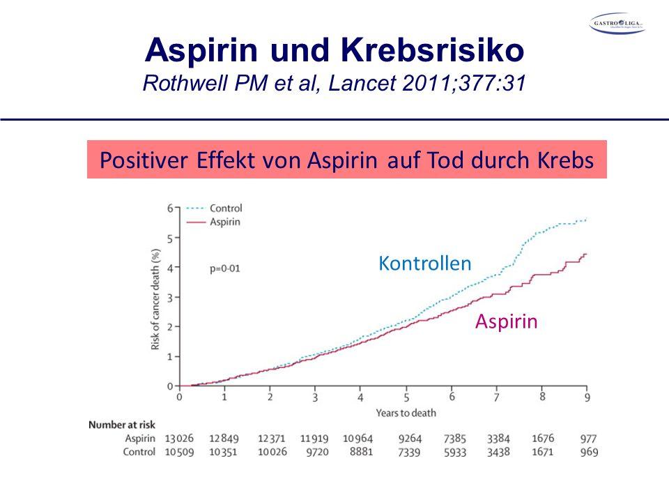 Aspirin und Krebsrisiko Rothwell PM et al, Lancet 2011;377:31 Positiver Effekt von Aspirin auf Tod durch Krebs Kontrollen Aspirin