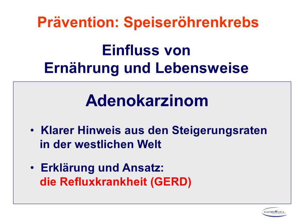 Einfluss von Ernährung und Lebensweise Adenokarzinom Klarer Hinweis aus den Steigerungsraten in der westlichen Welt Erklärung und Ansatz: die Refluxkrankheit (GERD) Prävention: Speiseröhrenkrebs