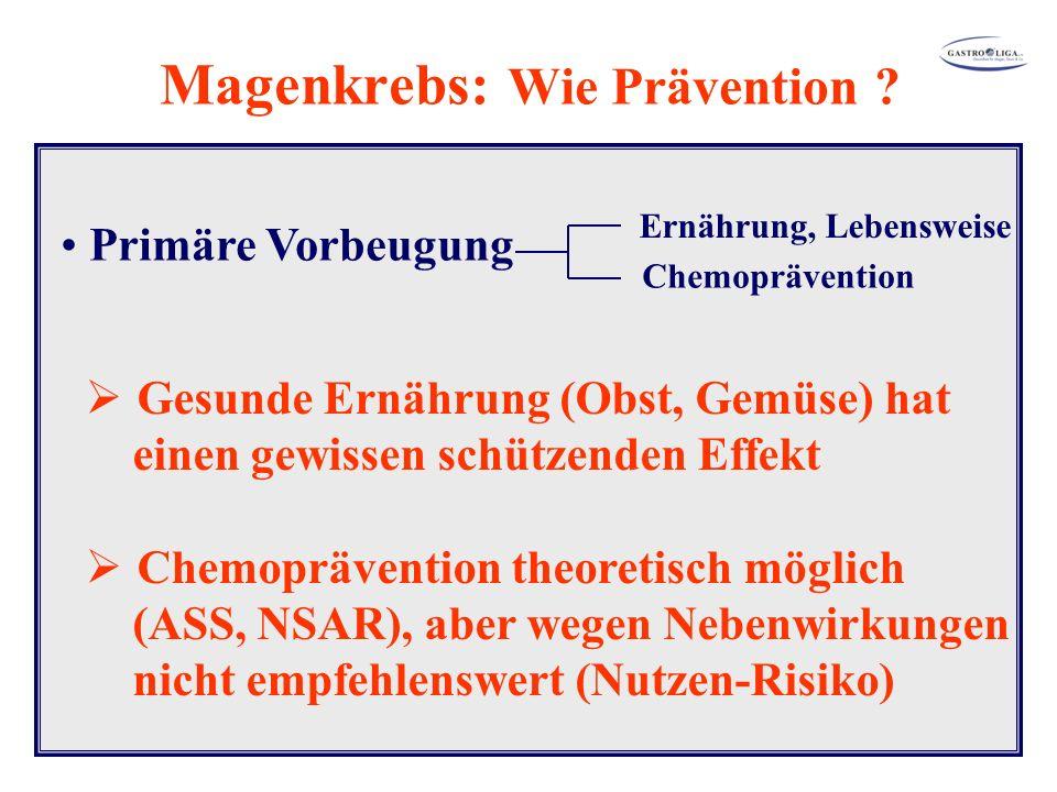 Primäre Vorbeugung Ernährung, Lebensweise Chemoprävention  Gesunde Ernährung (Obst, Gemüse) hat einen gewissen schützenden Effekt  Chemoprävention theoretisch möglich (ASS, NSAR), aber wegen Nebenwirkungen nicht empfehlenswert (Nutzen-Risiko) Magenkrebs: Wie Prävention