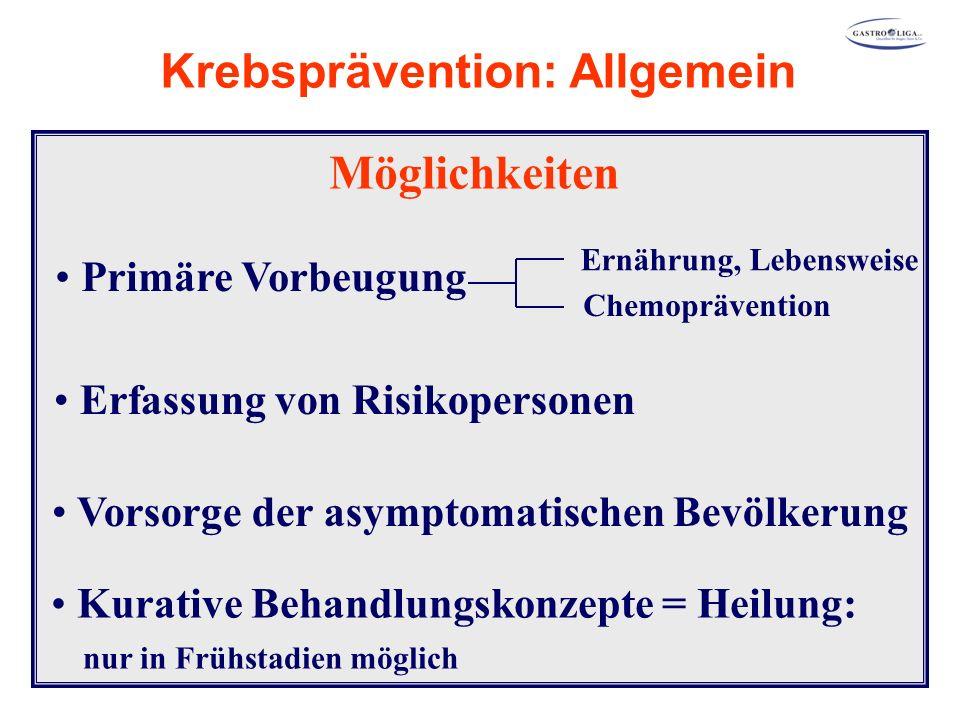 Magenkarzinom: Epidemiologie Inzidenz in Abhängigkeit vom Lebensalter Krebs in Deutschland 2003-2004 (Hrsg.