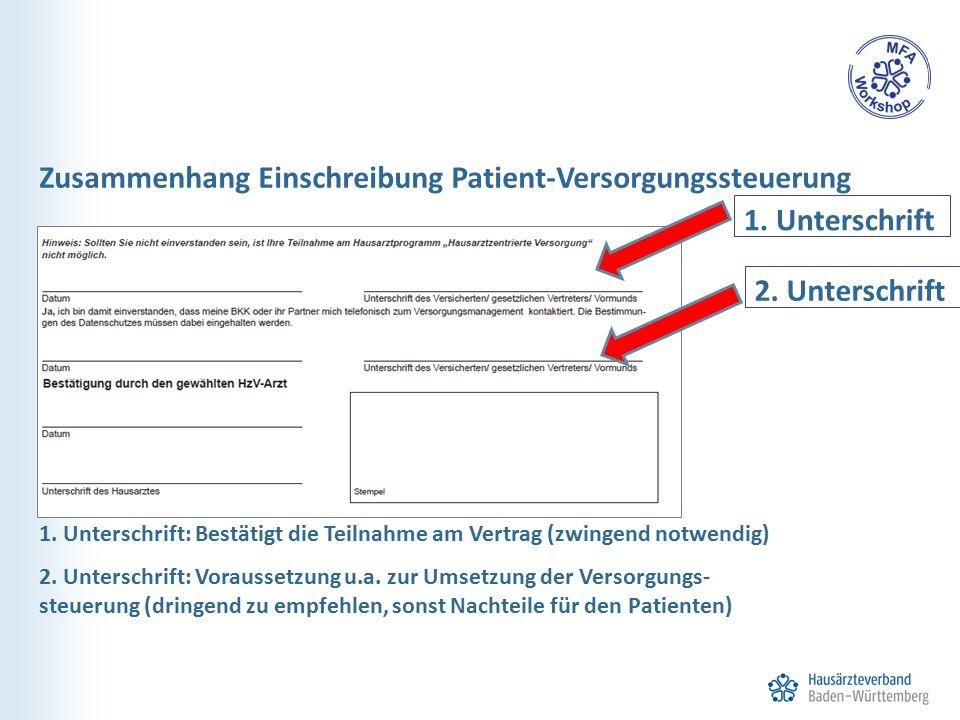 Zusammenhang Einschreibung Patient-Versorgungssteuerung 1.
