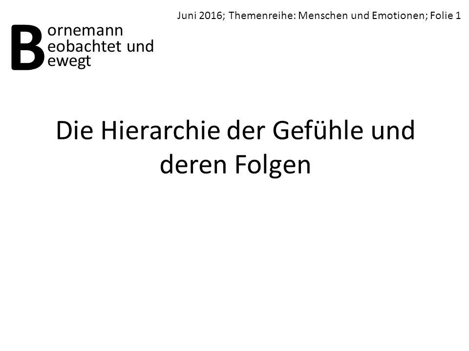 Die Hierarchie der Gefühle und deren Folgen B ornemann ewegt Juni 2016; Themenreihe: Menschen und Emotionen; Folie 1 eobachtet und