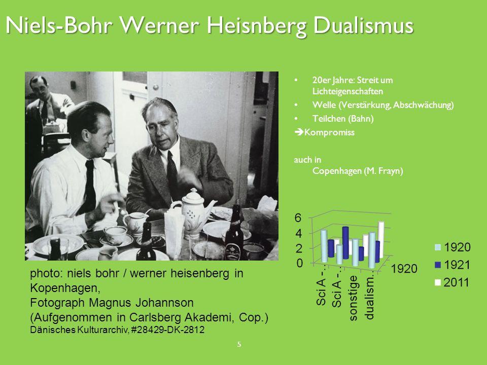 5 Niels-Bohr Werner Heisnberg Dualismus 20er Jahre: Streit um Lichteigenschaften Welle (Verstärkung, Abschwächung) Teilchen (Bahn)  Kompromiss auch in Copenhagen (M.