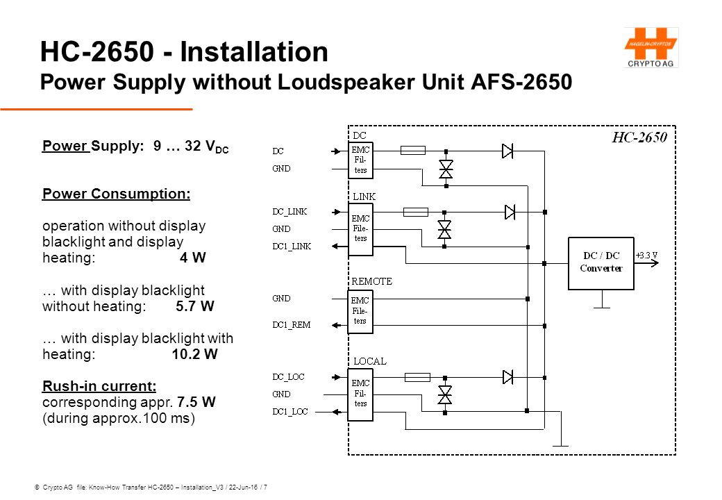 © Crypto AG file: Know-How Transfer HC-2650 – Installation_V3 / 22-Jun-16 / 8 HC-2650 - Installation Configuration with Loudspeaker Unit AFS-2650
