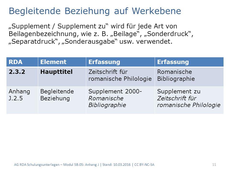 """Begleitende Beziehung auf Werkebene """"Supplement / Supplement zu wird für jede Art von Beilagenbezeichnung, wie z."""