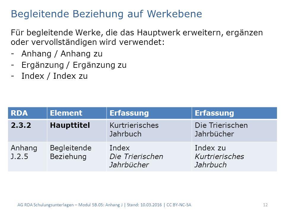 Begleitende Beziehung auf Werkebene Für begleitende Werke, die das Hauptwerk erweitern, ergänzen oder vervollständigen wird verwendet: -Anhang / Anhang zu -Ergänzung / Ergänzung zu -Index / Index zu AG RDA Schulungsunterlagen – Modul 5B.05: Anhang J | Stand: 10.03.2016 | CC BY-NC-SA12 RDAElementErfassung 2.3.2HaupttitelKurtrierisches Jahrbuch Die Trierischen Jahrbücher Anhang J.2.5 Begleitende Beziehung Index Die Trierischen Jahrbücher Index zu Kurtrierisches Jahrbuch