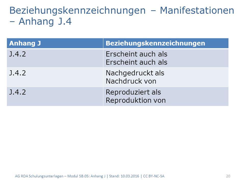 Beziehungskennzeichnungen – Manifestationen – Anhang J.4 AG RDA Schulungsunterlagen – Modul 5B.05: Anhang J | Stand: 10.03.2016 | CC BY-NC-SA20 Anhang JBeziehungskennzeichnungen J.4.2Erscheint auch als Nachgedruckt als Nachdruck von J.4.2Reproduziert als Reproduktion von