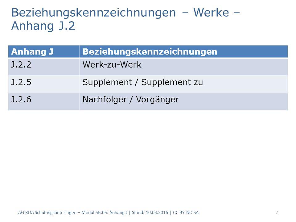 Beziehungskennzeichnungen – Werke – Anhang J.2 AG RDA Schulungsunterlagen – Modul 5B.05: Anhang J | Stand: 10.03.2016 | CC BY-NC-SA7 Anhang JBeziehungskennzeichnungen J.2.2Werk-zu-Werk J.2.5Supplement / Supplement zu J.2.6Nachfolger / Vorgänger