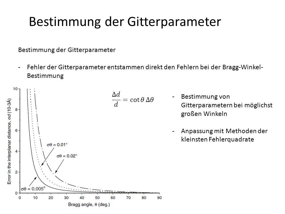 Bestimmung der Gitterparameter -Fehler der Gitterparameter entstammen direkt den Fehlern bei der Bragg-Winkel- Bestimmung -Bestimmung von Gitterparame