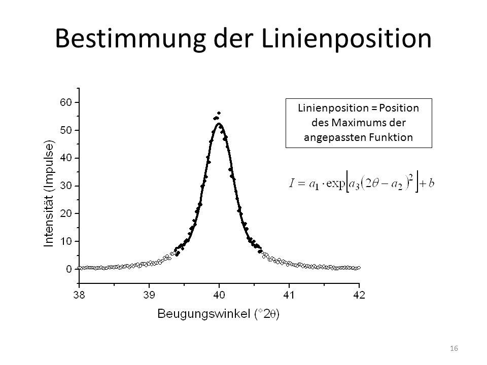 16 Bestimmung der Linienposition Linienposition = Position des Maximums der angepassten Funktion