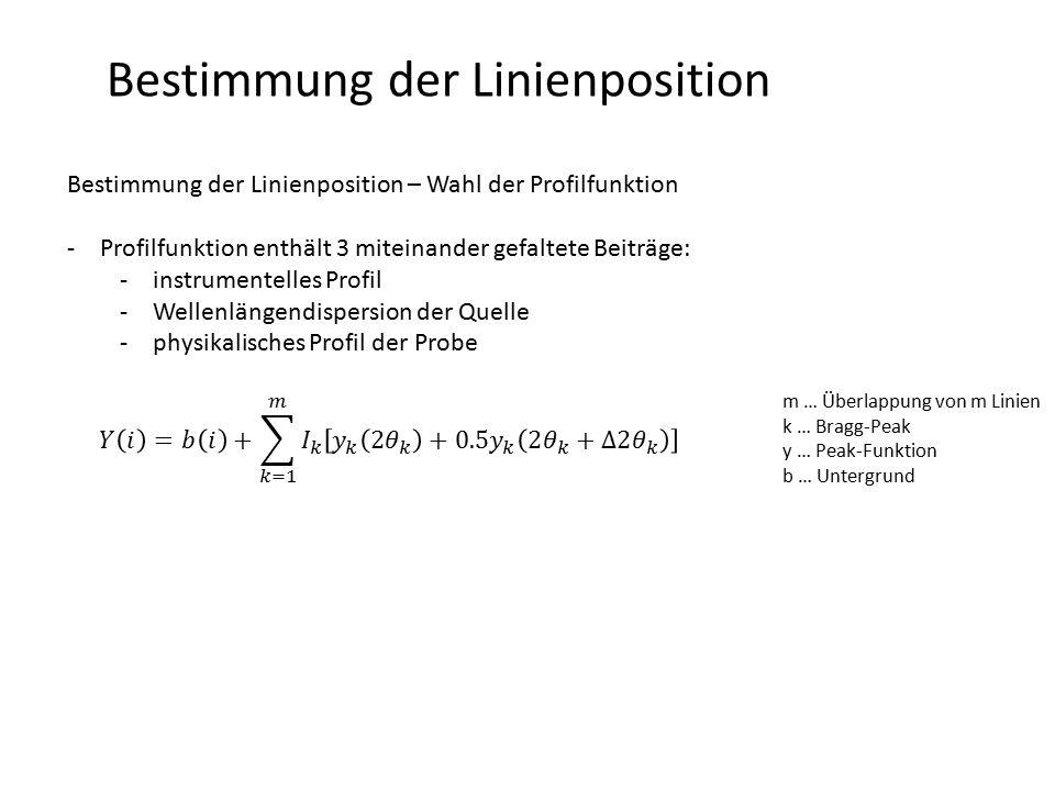 Bestimmung der Linienposition Bestimmung der Linienposition – Wahl der Profilfunktion -Profilfunktion enthält 3 miteinander gefaltete Beiträge: -instr