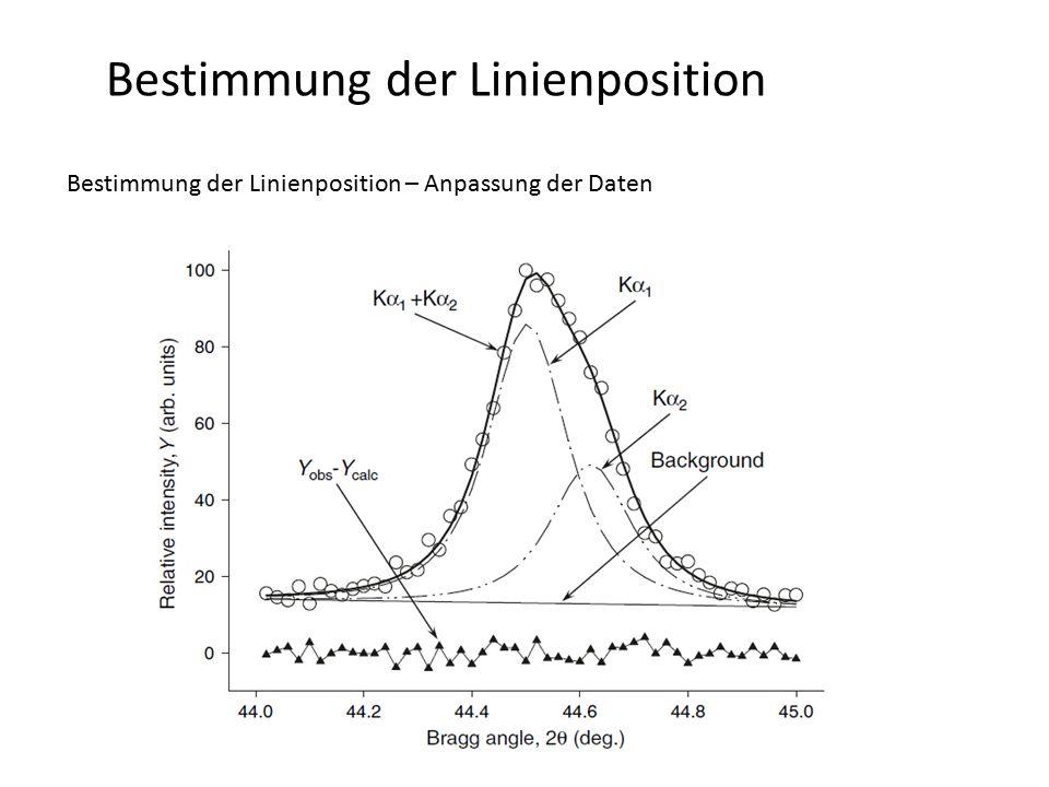 Bestimmung der Linienposition Bestimmung der Linienposition – Anpassung der Daten