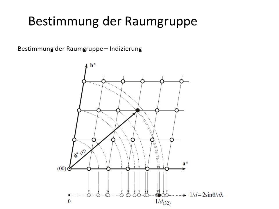 Bestimmung der Raumgruppe Bestimmung der Raumgruppe – Indizierung -Lösbarkeit des Problems hängt extrem von der akkuraten Bestimmung von d-Werten (und damit den Elementarzellenparametern) ab -Probleme: -zufällige Fehler -niedersymmetrische Elementarzellen -Peaküberlagerung -instrumentelle Fehler -etc.