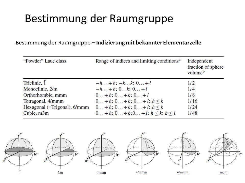 Bestimmung der Raumgruppe Bestimmung der Raumgruppe – Indizierung mit bekannter Elementarzelle Ziel der Indizierung (und Verfeinerung der Elementarzellenparameter) -Minimierung -Elementarzelle mit der höchsten Symmetrie -Elementarzelle mit dem kleinstem Volumen -geringste Anzahl an hkl-Indizes -geringste Abweichung zwischen gemessenen und gerechneten Bragg-Positionen