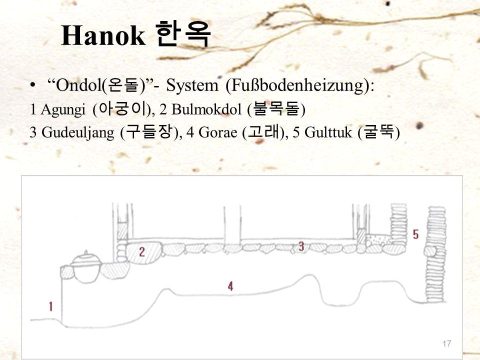 Ondol( 온돌 ) - System (Fußbodenheizung): 1 Agungi ( 아궁이 ), 2 Bulmokdol ( 불목돌 ) 3 Gudeuljang ( 구들장 ), 4 Gorae ( 고래 ), 5 Gulttuk ( 굴뚝 ) Hanok 한옥 17