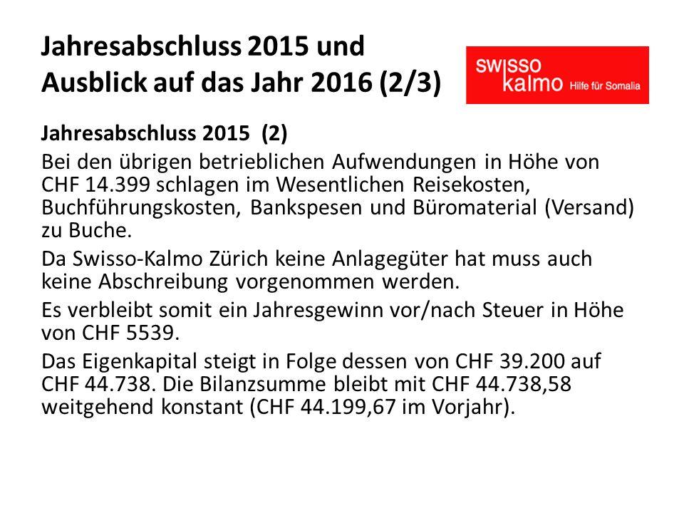 Jahresabschluss 2015 und Ausblick auf das Jahr 2016 (2/3) Jahresabschluss 2015 (2) Bei den übrigen betrieblichen Aufwendungen in Höhe von CHF 14.399 schlagen im Wesentlichen Reisekosten, Buchführungskosten, Bankspesen und Büromaterial (Versand) zu Buche.