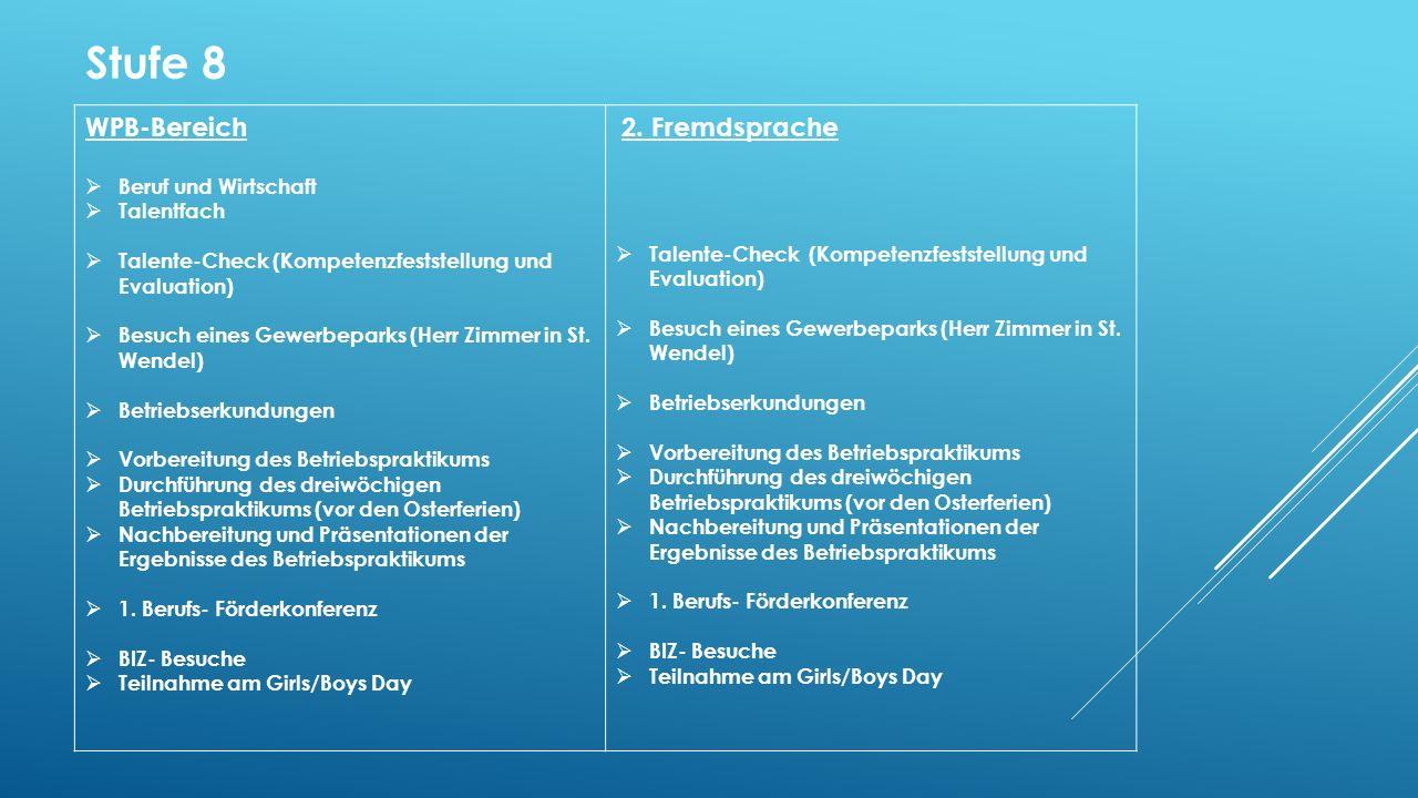 WPB-Bereich  Beruf und Wirtschaft  Talentfach  Talente-Check (Kompetenzfeststellung und Evaluation)  Besuch eines Gewerbeparks (Herr Zimmer in St.