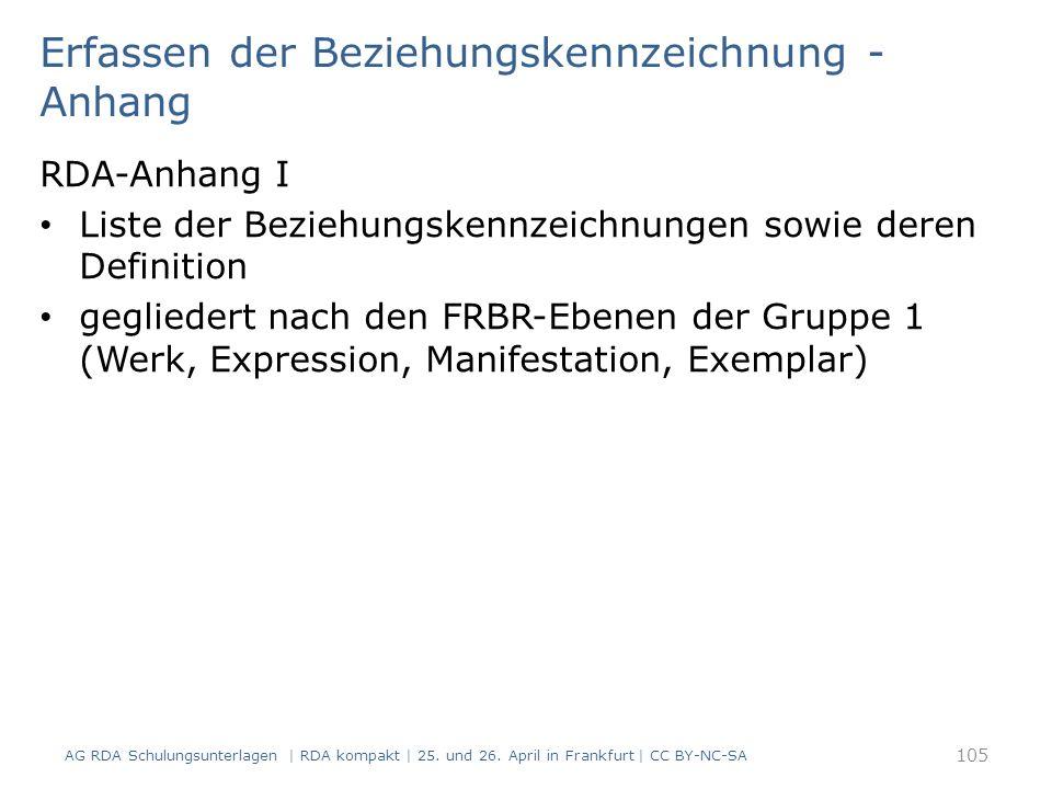 Erfassen der Beziehungskennzeichnung - Anhang RDA-Anhang I Liste der Beziehungskennzeichnungen sowie deren Definition gegliedert nach den FRBR-Ebenen der Gruppe 1 (Werk, Expression, Manifestation, Exemplar) AG RDA Schulungsunterlagen | RDA kompakt | 25.