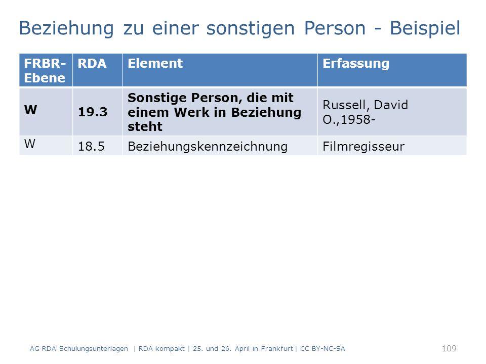 109 Beziehung zu einer sonstigen Person - Beispiel AG RDA Schulungsunterlagen | RDA kompakt | 25.