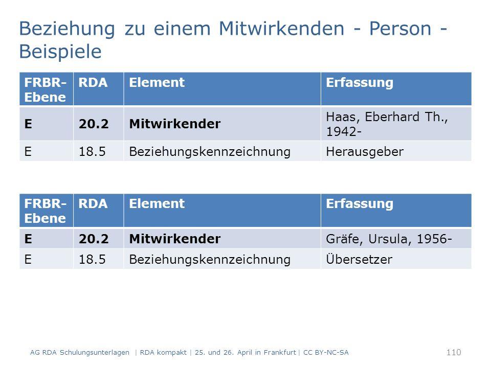 110 FRBR- Ebene RDAElementErfassung E20.2Mitwirkender Haas, Eberhard Th., 1942- E18.5BeziehungskennzeichnungHerausgeber Beziehung zu einem Mitwirkenden - Person - Beispiele AG RDA Schulungsunterlagen | RDA kompakt | 25.