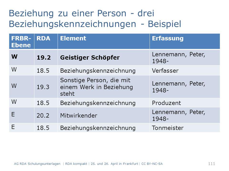 111 Beziehung zu einer Person - drei Beziehungskennzeichnungen - Beispiel AG RDA Schulungsunterlagen | RDA kompakt | 25.