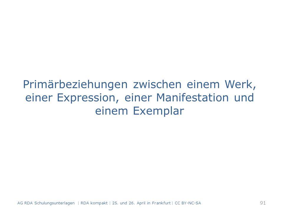 Primärbeziehungen zwischen einem Werk, einer Expression, einer Manifestation und einem Exemplar 91 AG RDA Schulungsunterlagen | RDA kompakt | 25.