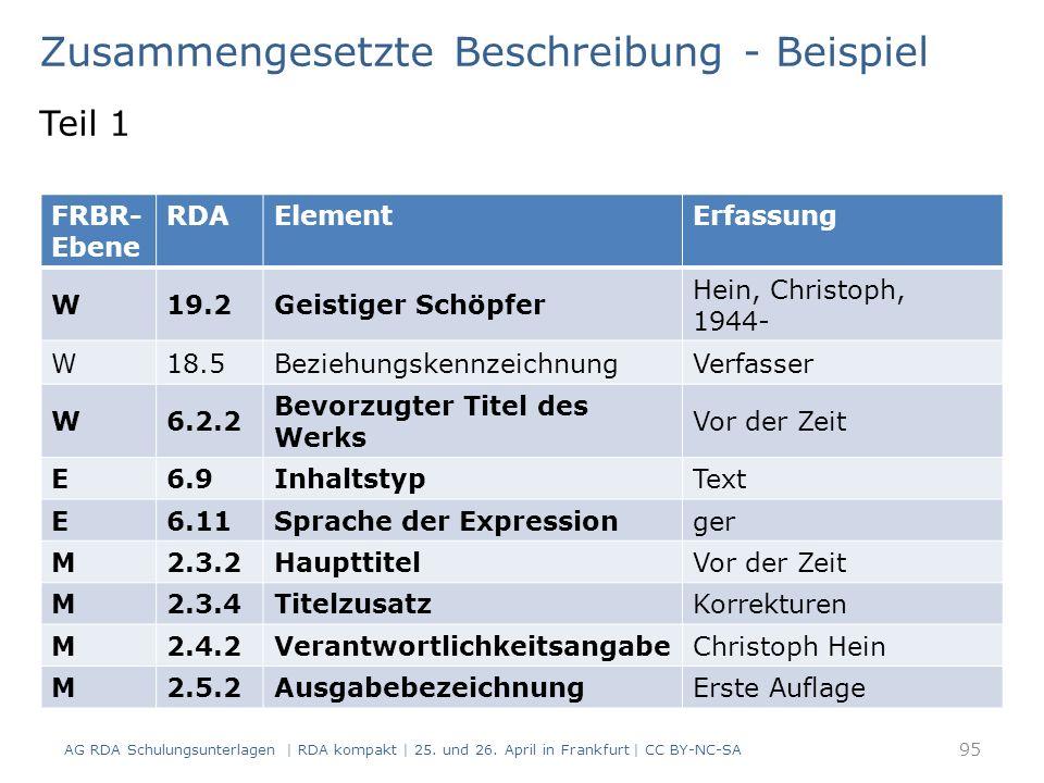 95 FRBR- Ebene RDAElementErfassung W19.2Geistiger Schöpfer Hein, Christoph, 1944- W18.5BeziehungskennzeichnungVerfasser W6.2.2 Bevorzugter Titel des Werks Vor der Zeit E6.9InhaltstypText E6.11Sprache der Expressionger M2.3.2HaupttitelVor der Zeit M2.3.4TitelzusatzKorrekturen M2.4.2VerantwortlichkeitsangabeChristoph Hein M2.5.2AusgabebezeichnungErste Auflage Zusammengesetzte Beschreibung - Beispiel AG RDA Schulungsunterlagen | RDA kompakt | 25.