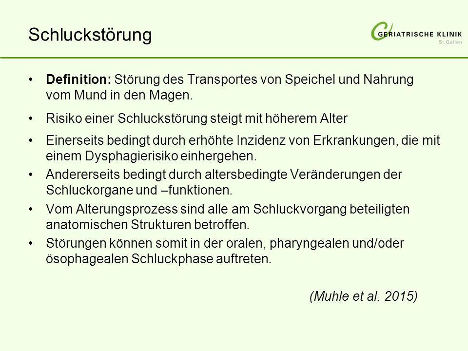 Schluckstörung Definition: Störung des Transportes von Speichel und Nahrung vom Mund in den Magen.
