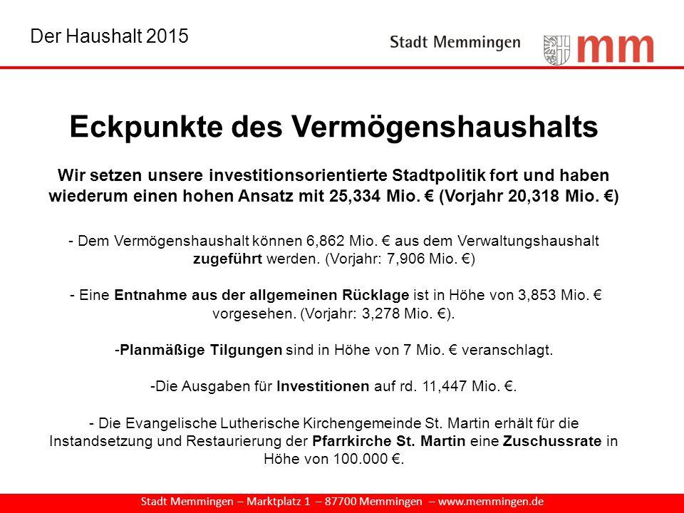 Eckpunkte des Vermögenshaushalts Wir setzen unsere investitionsorientierte Stadtpolitik fort und haben wiederum einen hohen Ansatz mit 25,334 Mio. € (
