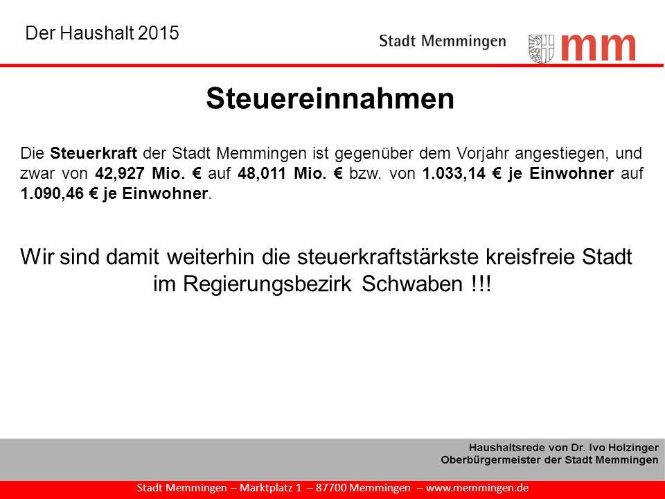 Stadt Memmingen – Marktplatz 1 – 87700 Memmingen – www.memmingen.de Der Haushalt 2015 Steuereinnahmen Die Steuerkraft der Stadt Memmingen ist gegenübe