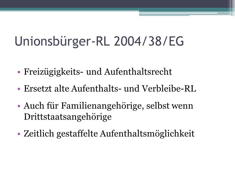 Unionsbürger-RL 2004/38/EG Freizügigkeits- und Aufenthaltsrecht Ersetzt alte Aufenthalts- und Verbleibe-RL Auch für Familienangehörige, selbst wenn Drittstaatsangehörige Zeitlich gestaffelte Aufenthaltsmöglichkeit