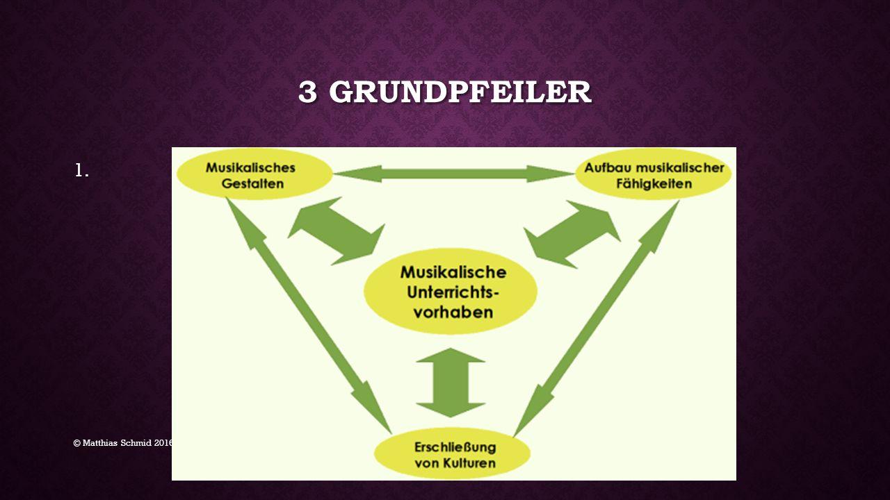 3 GRUNDPFEILER 1. © Matthias Schmid 2016