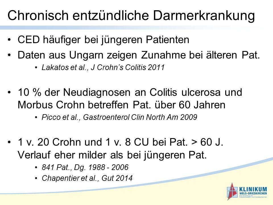 CED häufiger bei jüngeren Patienten Daten aus Ungarn zeigen Zunahme bei älteren Pat.