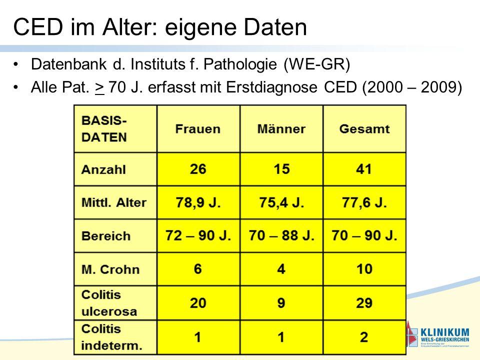 Datenbank d.Instituts f. Pathologie (WE-GR) Alle Pat.