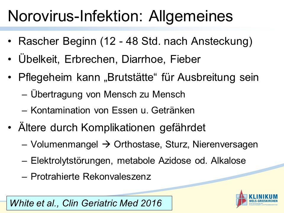 Norovirus-Infektion: Allgemeines Rascher Beginn (12 - 48 Std.