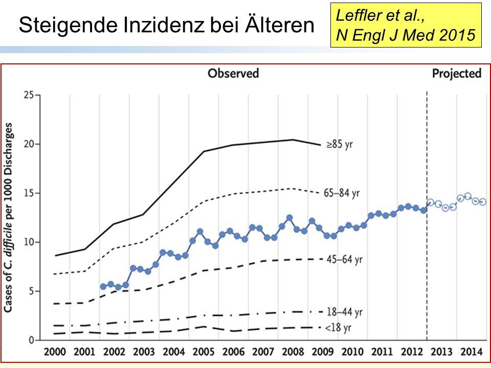 Steigende Inzidenz bei Älteren Leffler et al., N Engl J Med 2015