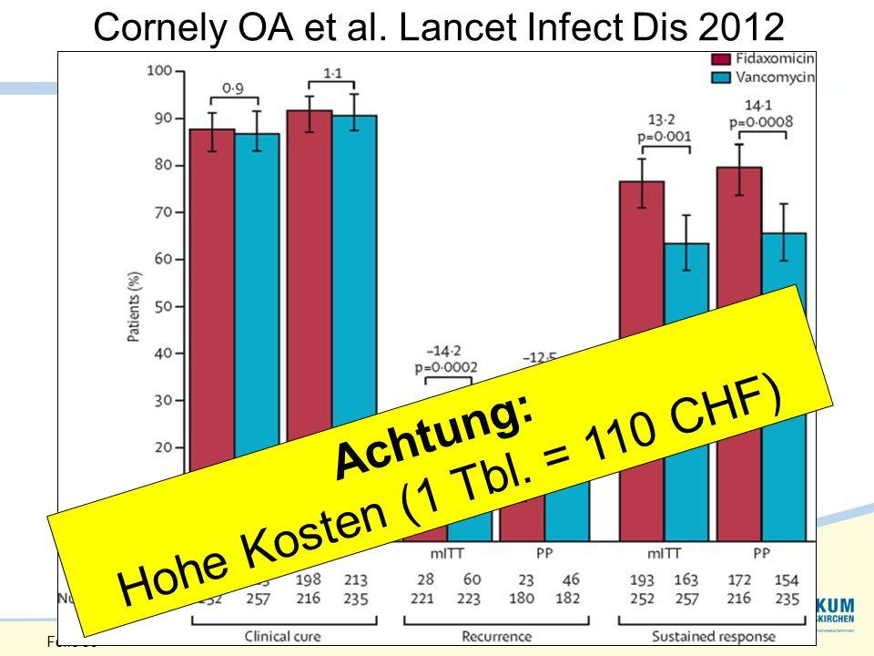 Cornely OA et al. Lancet Infect Dis 2012 Folie 39 Achtung: Hohe Kosten (1 Tbl. = 110 CHF)