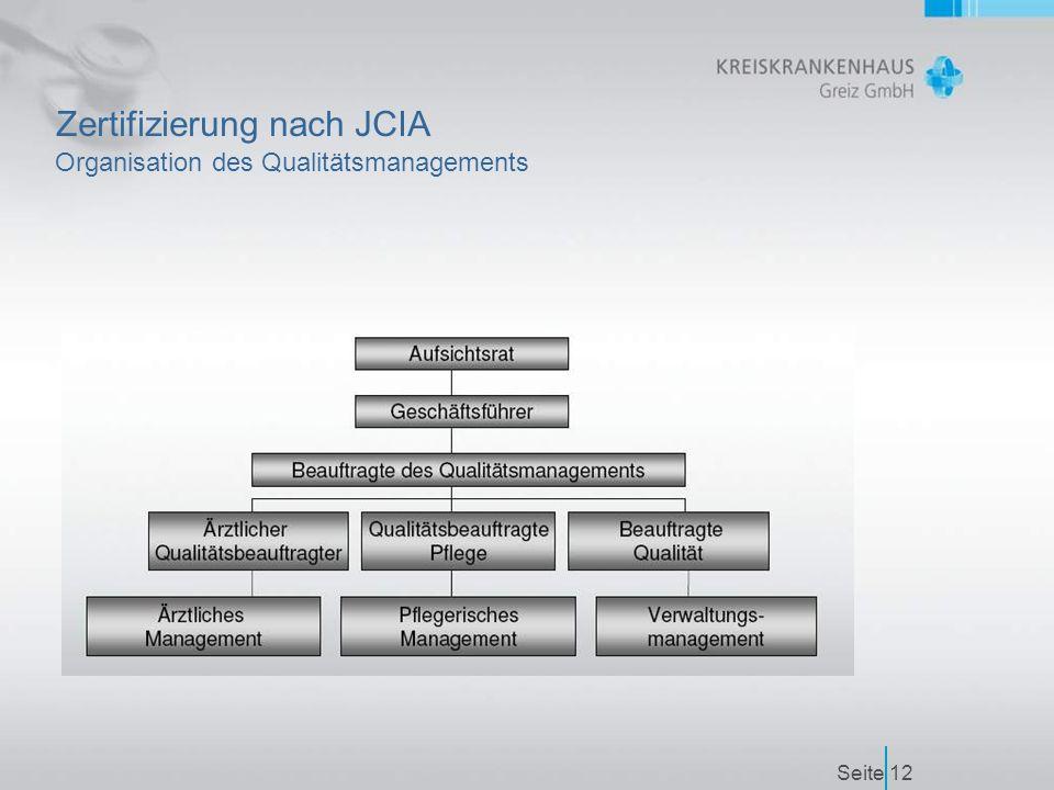 Seite12 Zertifizierung nach JCIA Organisation des Qualitätsmanagements