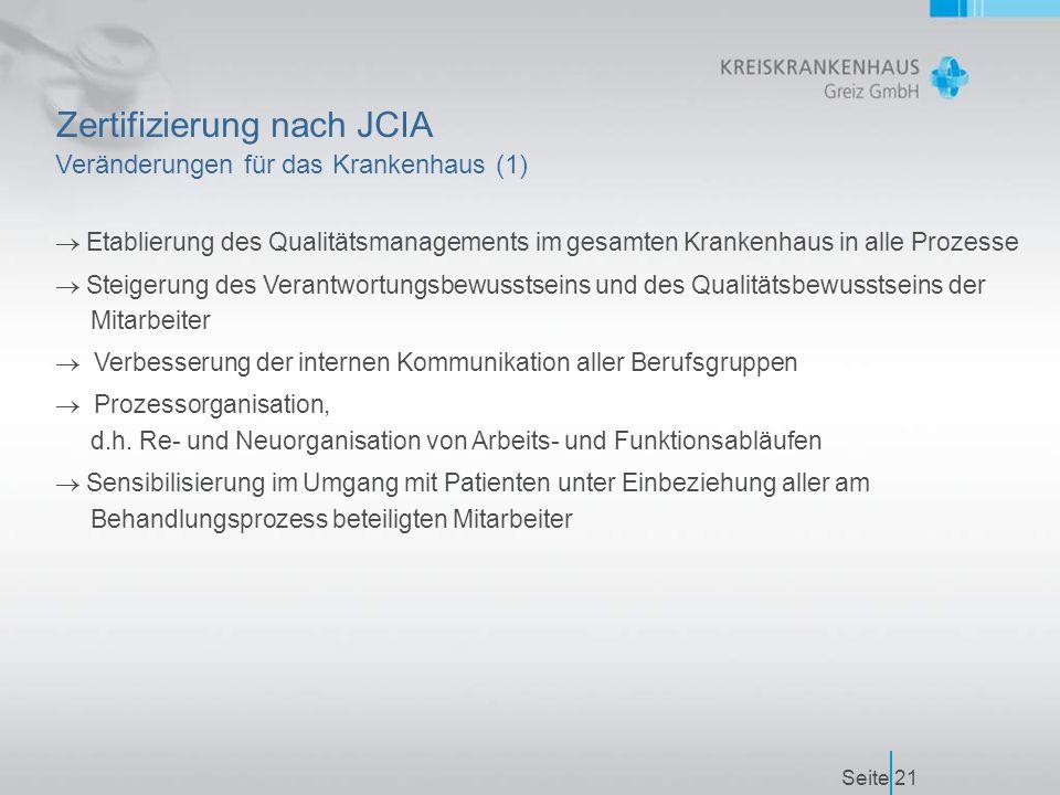 Seite21 Zertifizierung nach JCIA Veränderungen für das Krankenhaus (1)  Etablierung des Qualitätsmanagements im gesamten Krankenhaus in alle Prozesse  Steigerung des Verantwortungsbewusstseins und des Qualitätsbewusstseins der Mitarbeiter  Verbesserung der internen Kommunikation aller Berufsgruppen  Prozessorganisation, d.h.