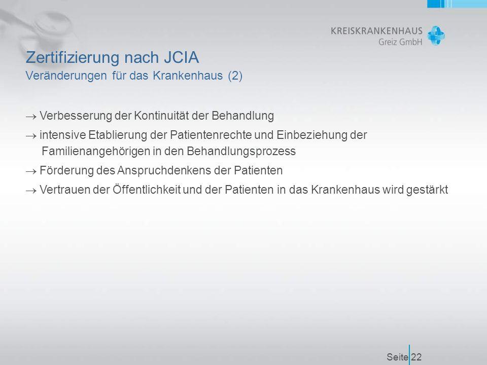 Seite22 Zertifizierung nach JCIA Veränderungen für das Krankenhaus (2)  Verbesserung der Kontinuität der Behandlung  intensive Etablierung der Patientenrechte und Einbeziehung der Familienangehörigen in den Behandlungsprozess  Förderung des Anspruchdenkens der Patienten  Vertrauen der Öffentlichkeit und der Patienten in das Krankenhaus wird gestärkt