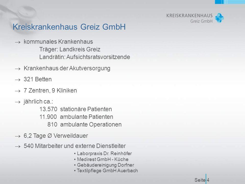 Seite4  kommunales Krankenhaus Träger: Landkreis Greiz Landrätin: Aufsichtsratsvorsitzende  Krankenhaus der Akutversorgung  321 Betten  7 Zentren, 9 Kliniken  jährlich ca.: 13.570 stationäre Patienten 11.900 ambulante Patienten 810 ambulante Operationen  6,2 Tage Ø Verweildauer  540 Mitarbeiter und externe Dienstleiter Kreiskrankenhaus Greiz GmbH Laborpraxis Dr.