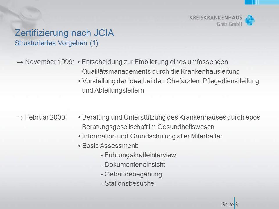 Seite20 Zertifizierung nach JCIA Qualitätsverbesserungsprojekte (12)  Implementierung der Patientensicherheitsziele - PSZ 6 Patientenstürze 2011 im Vergleich zu 2005-2010