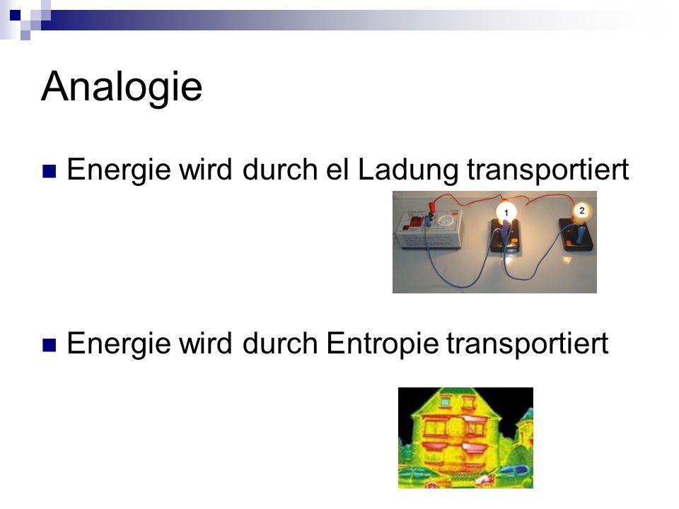 Analogie Energie wird durch el Ladung transportiert Energie wird durch Entropie transportiert