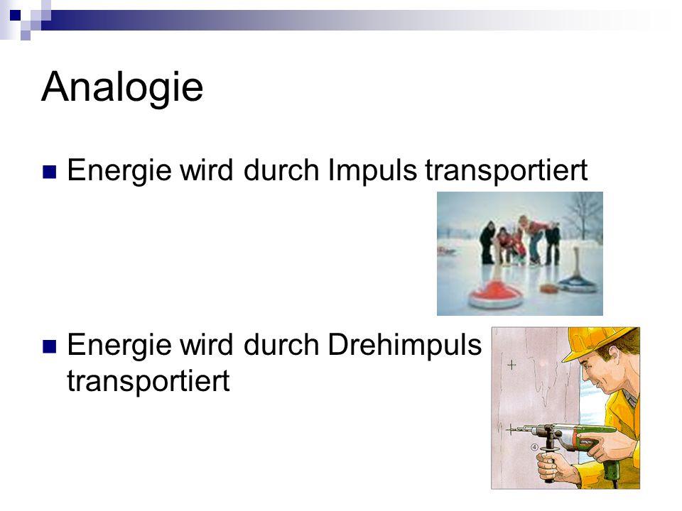 Analogie Energie wird durch Impuls transportiert Energie wird durch Drehimpuls transportiert