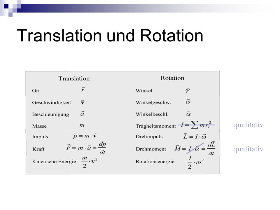 Translation und Rotation Viele neue, ähnliche und ungewohnte Begriffe qualitativ