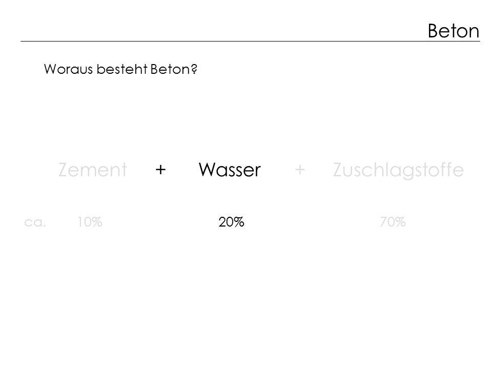 Beton Zement + Wasser + Zuschlagstoffe ca. 10% 20% 70% Woraus besteht Beton?